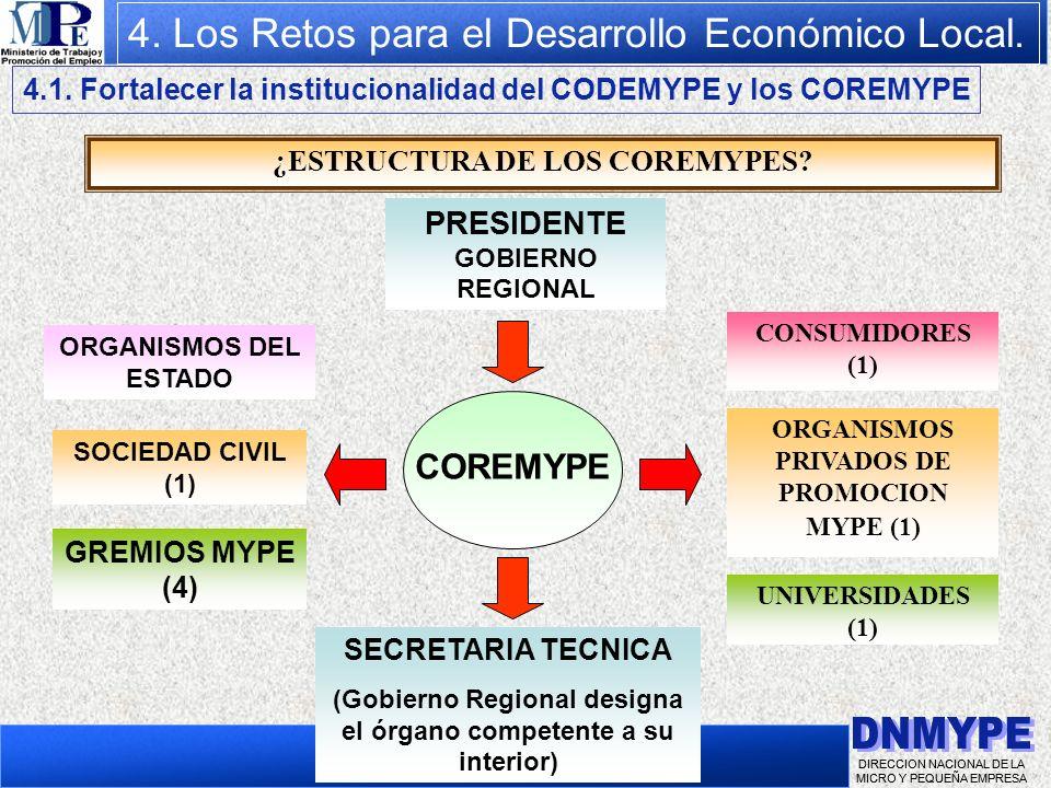 DNMYPE DNMYPE 4. Los Retos para el Desarrollo Económico Local.