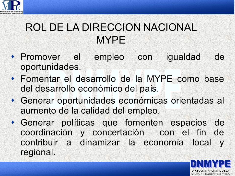 DNMYPE ROL DE LA DIRECCION NACIONAL MYPE