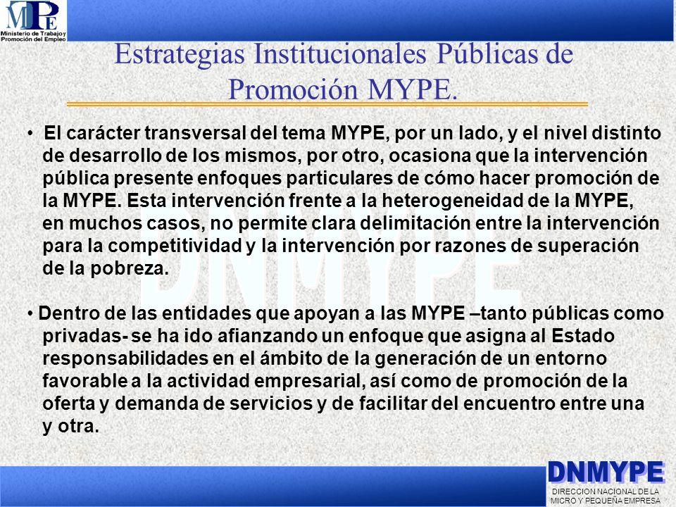 DNMYPE Estrategias Institucionales Públicas de Promoción MYPE.