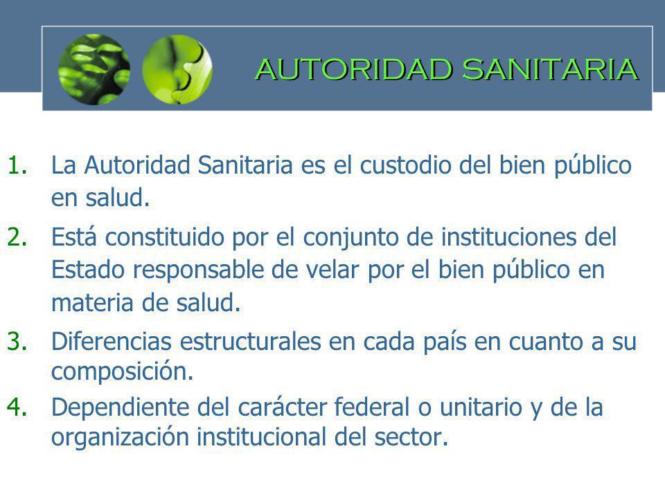 AUTORIDAD SANITARIA La Autoridad Sanitaria es el custodio del bien público en salud.