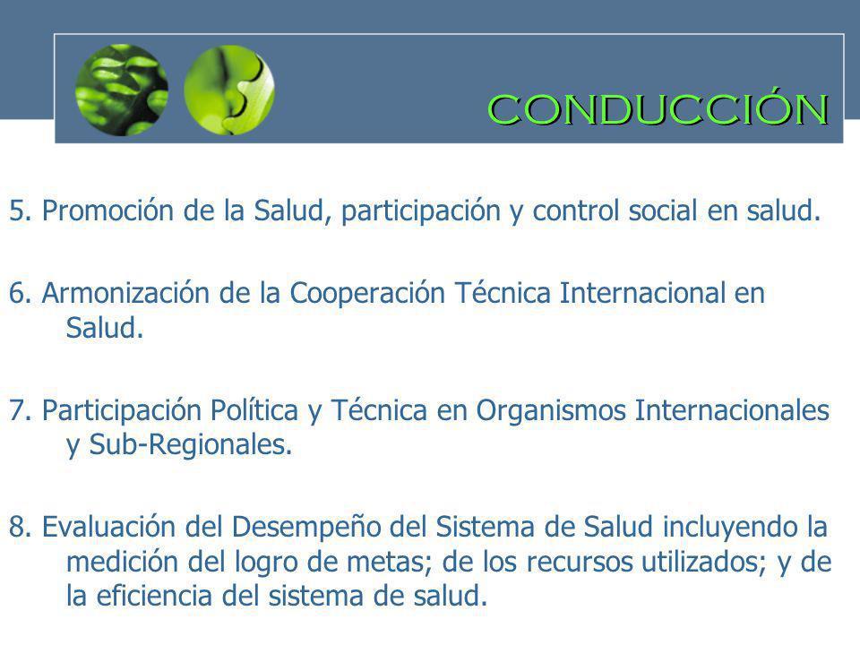 CONDUCCIÓN 5. Promoción de la Salud, participación y control social en salud. 6. Armonización de la Cooperación Técnica Internacional en Salud.