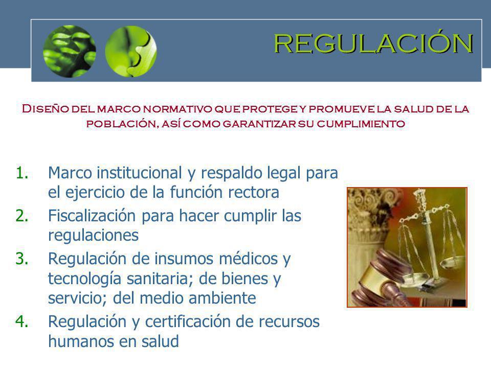 REGULACIÓN Diseño del marco normativo que protege y promueve la salud de la población, así como garantizar su cumplimiento.