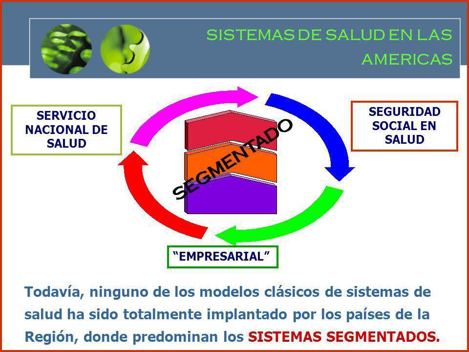 SEGURIDAD SOCIAL EN SALUD SERVICIO NACIONAL DE SALUD