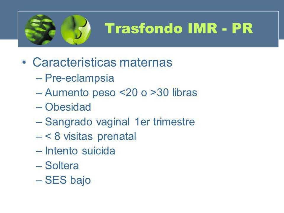 Trasfondo IMR - PR Caracteristicas maternas Pre-eclampsia