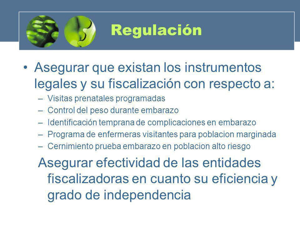 Regulación Asegurar que existan los instrumentos legales y su fiscalización con respecto a: Visitas prenatales programadas.