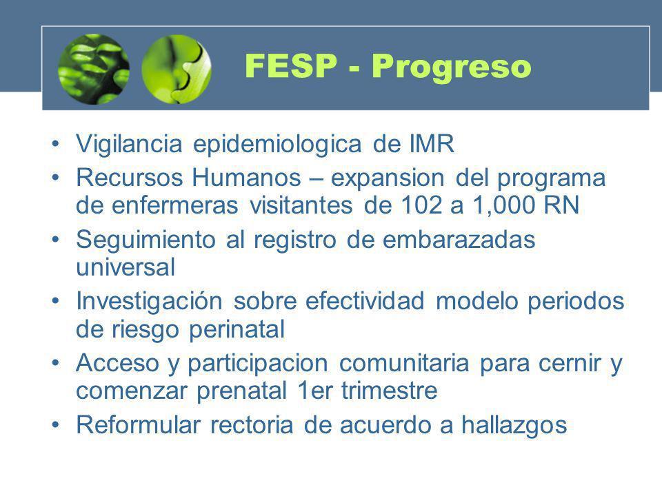 FESP - Progreso Vigilancia epidemiologica de IMR
