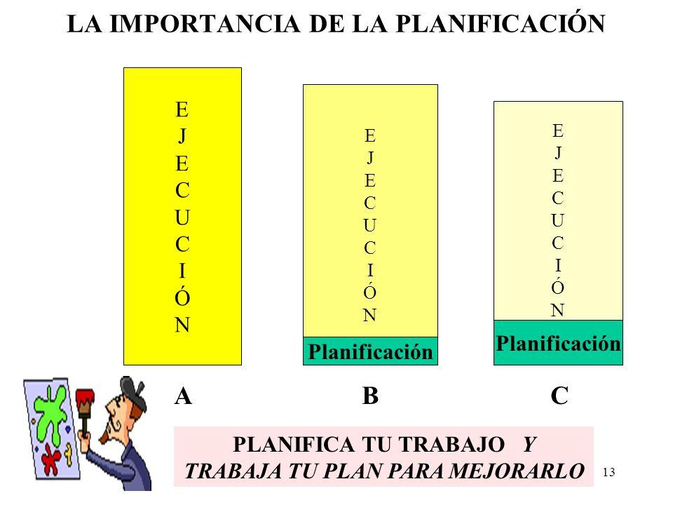 LA IMPORTANCIA DE LA PLANIFICACIÓN