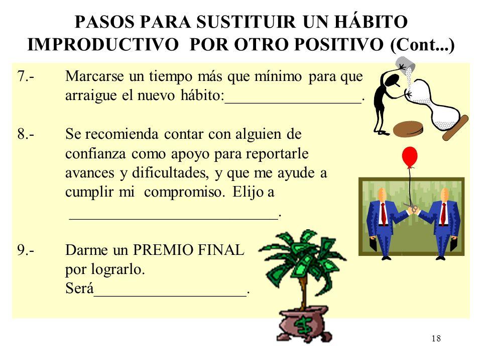 PASOS PARA SUSTITUIR UN HÁBITO IMPRODUCTIVO POR OTRO POSITIVO (Cont...)