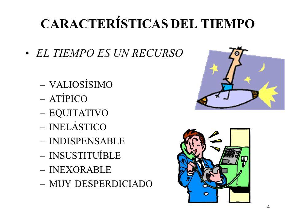 CARACTERÍSTICAS DEL TIEMPO