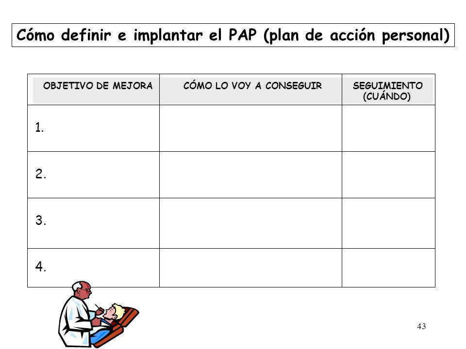Cómo definir e implantar el PAP (plan de acción personal)