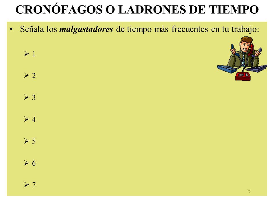 CRONÓFAGOS O LADRONES DE TIEMPO