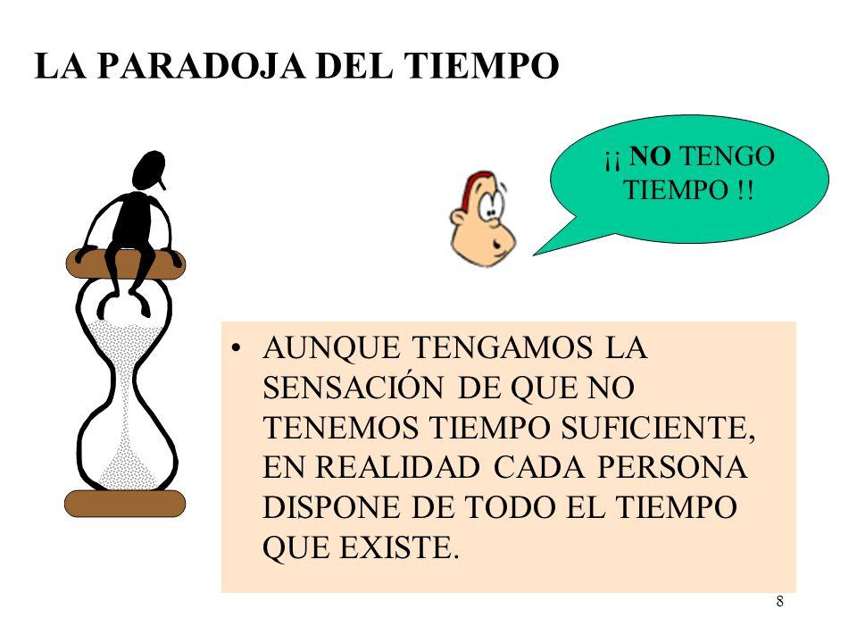 LA PARADOJA DEL TIEMPO ¡¡ NO TENGO. TIEMPO !!