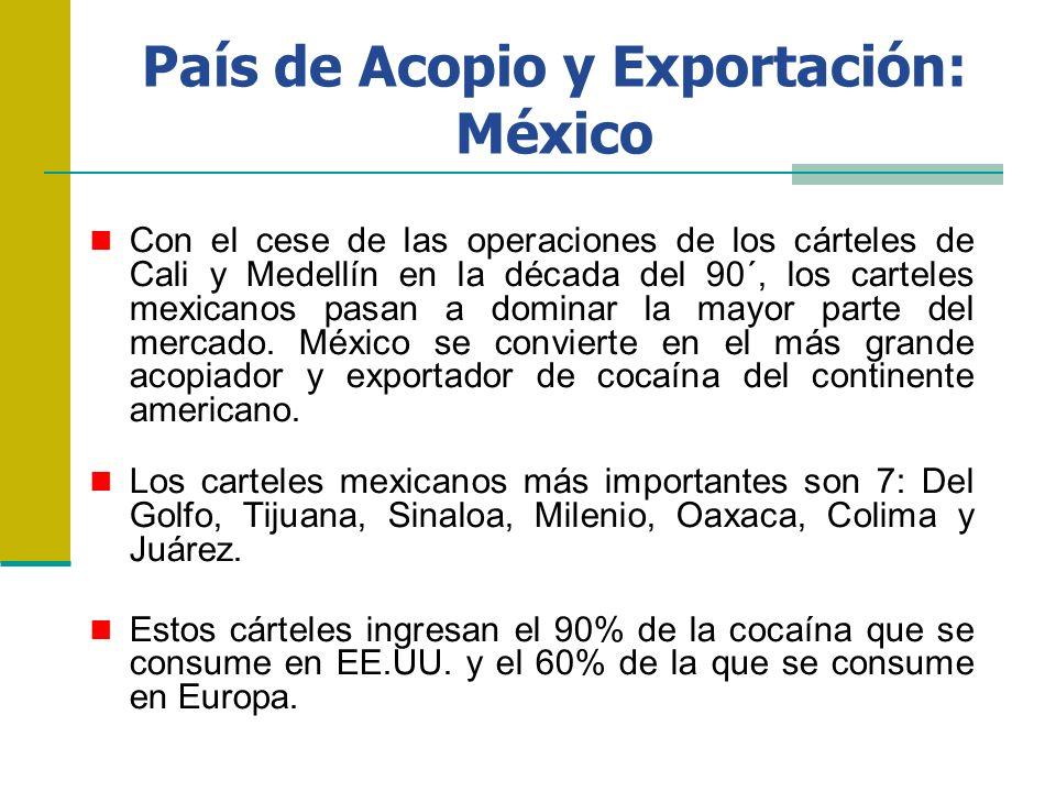 País de Acopio y Exportación: México
