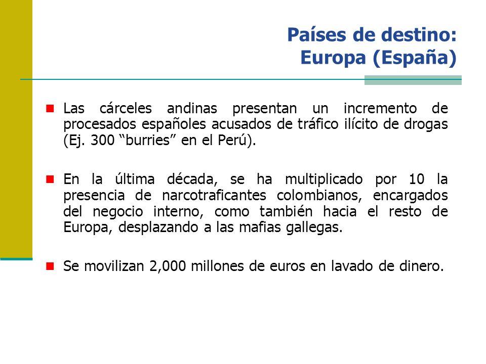 Países de destino: Europa (España)