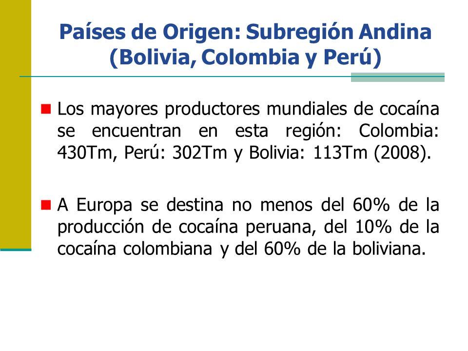 Países de Origen: Subregión Andina (Bolivia, Colombia y Perú)