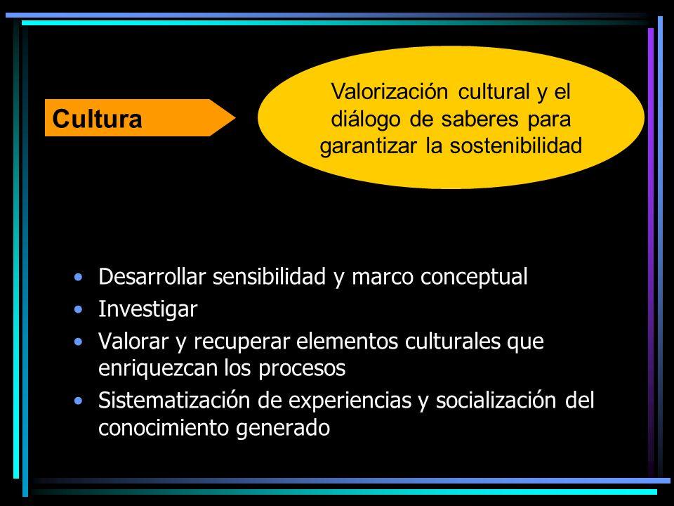 Valorización cultural y el diálogo de saberes para garantizar la sostenibilidad
