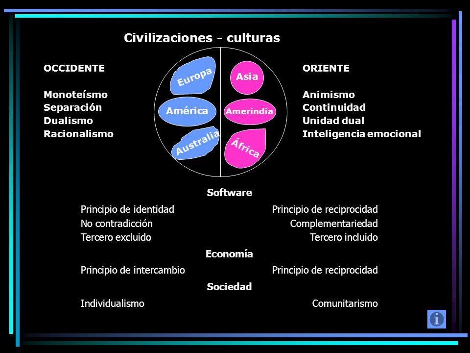 Civilizaciones - culturas