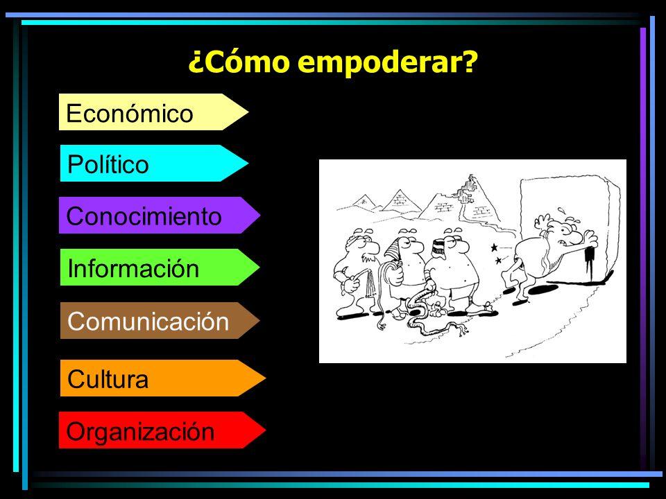 ¿Cómo empoderar Económico Político Conocimiento Información