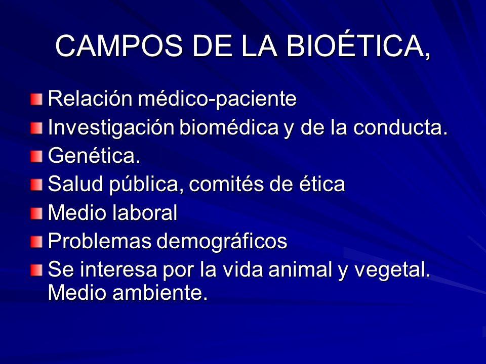 CAMPOS DE LA BIOÉTICA, Relación médico-paciente