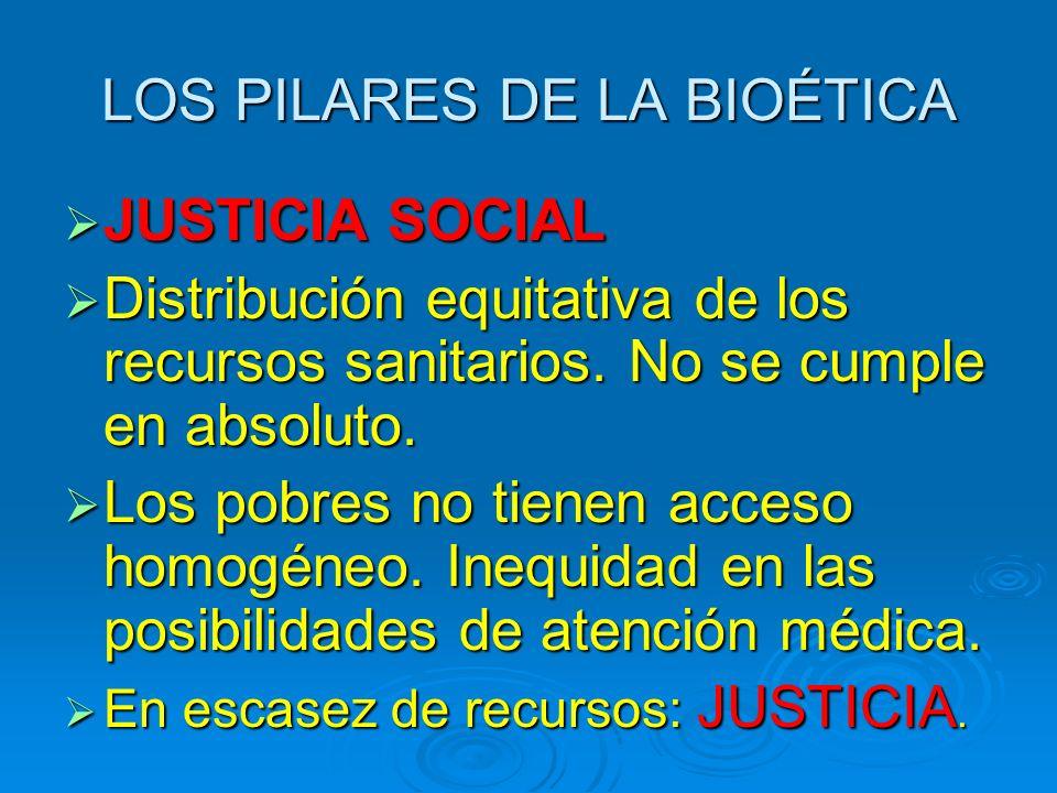 LOS PILARES DE LA BIOÉTICA
