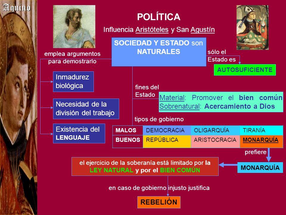 POLÍTICA Influencia Aristóteles y San Agustín SOCIEDAD Y ESTADO son