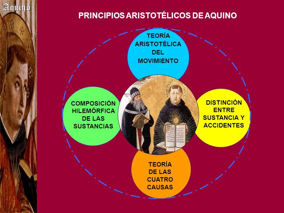 PRINCIPIOS ARISTOTÉLICOS DE AQUINO TEORÍA ARISTOTÉLICA DEL MOVIMIENTO