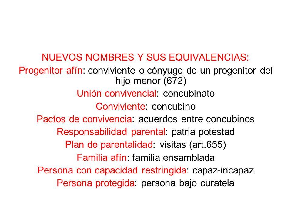 NUEVOS NOMBRES Y SUS EQUIVALENCIAS: