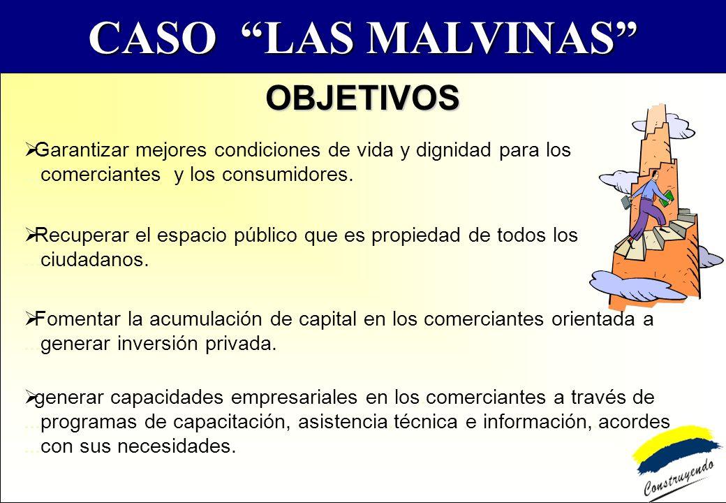 CASO LAS MALVINAS OBJETIVOS
