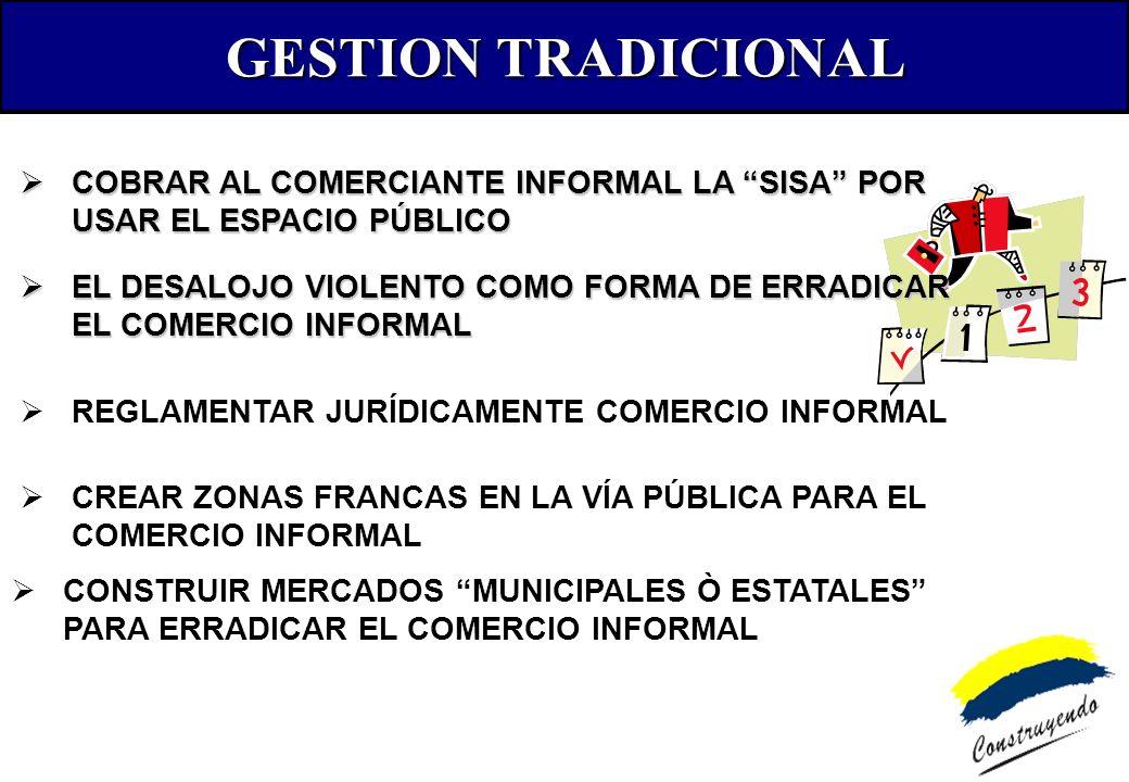 GESTION TRADICIONAL COBRAR AL COMERCIANTE INFORMAL LA SISA POR USAR EL ESPACIO PÚBLICO.