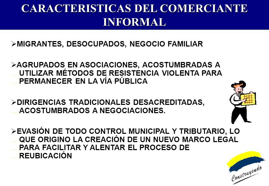 CARACTERISTICAS DEL COMERCIANTE INFORMAL