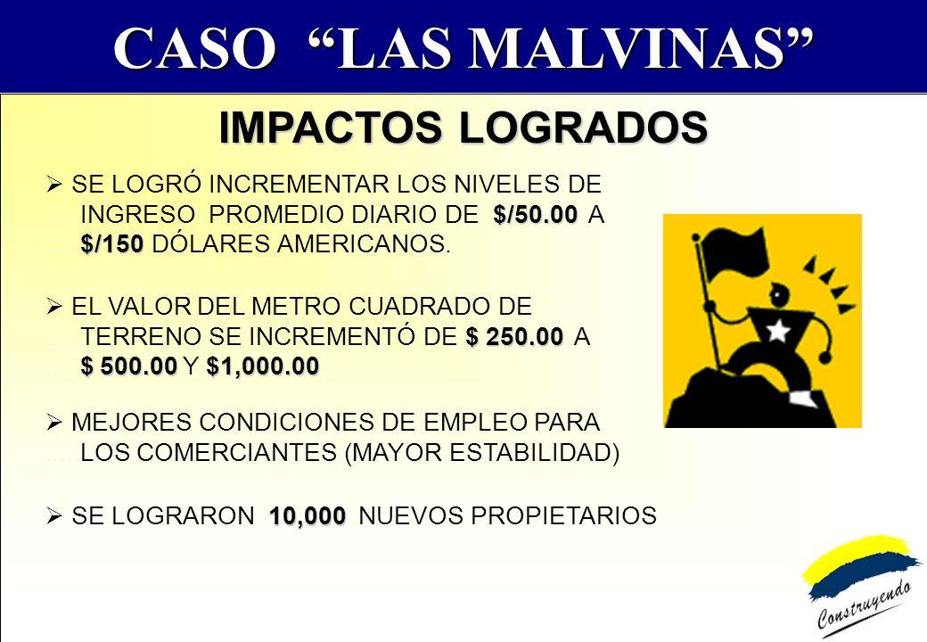 CASO LAS MALVINAS IMPACTOS LOGRADOS