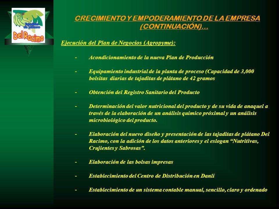 CRECIMIENTO Y EMPODERAMIENTO DE LA EMPRESA (CONTINUACIÓN)…