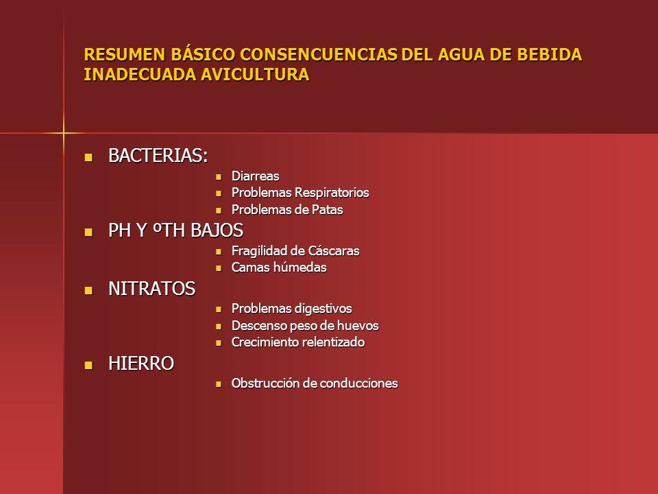 RESUMEN BÁSICO CONSENCUENCIAS DEL AGUA DE BEBIDA INADECUADA AVICULTURA