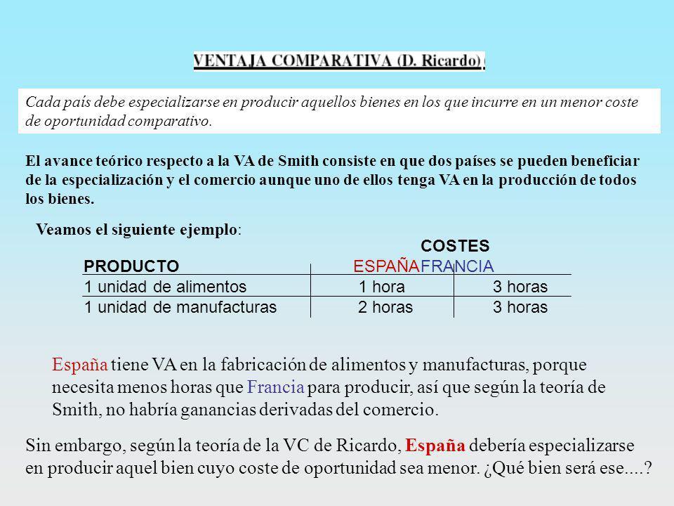 España tiene VA en la fabricación de alimentos y manufacturas, porque