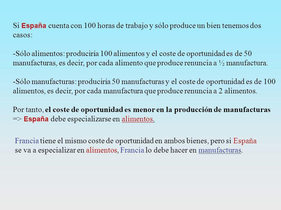 Si España cuenta con 100 horas de trabajo y sólo produce un bien tenemos dos