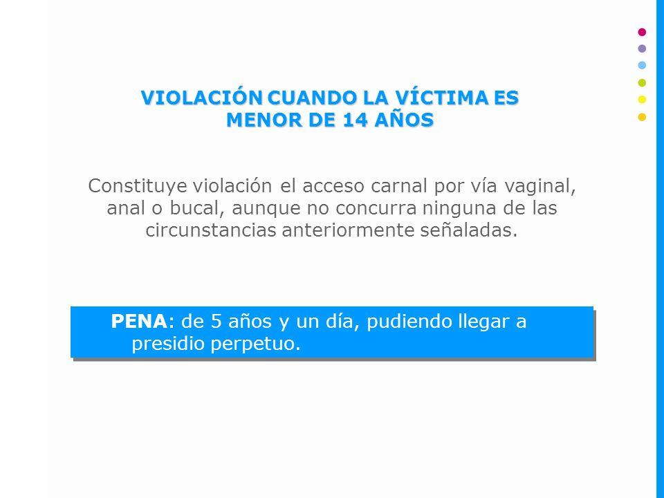 VIOLACIÓN CUANDO LA VÍCTIMA ES