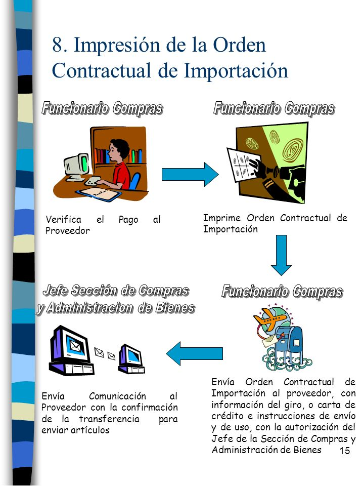 8. Impresión de la Orden Contractual de Importación