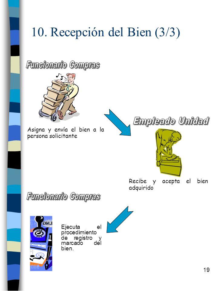 10. Recepción del Bien (3/3) Funcionario Compras Empleado Unidad