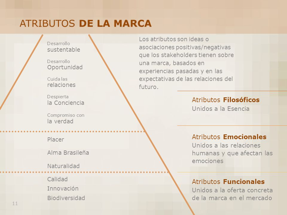 ATRIBUTOS DE LA MARCA Atributos Filosóficos Atributos Emocionales
