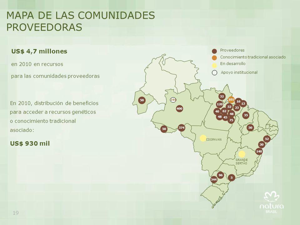MAPA DE LAS COMUNIDADES PROVEEDORAS