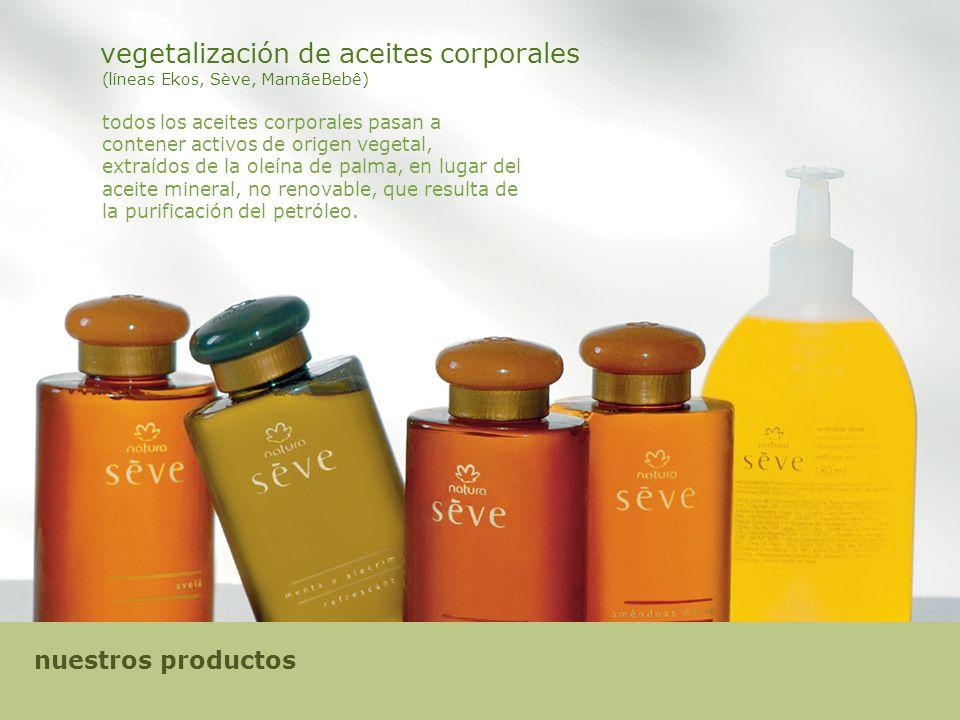 vegetalización de aceites corporales (líneas Ekos, Sève, MamãeBebê)