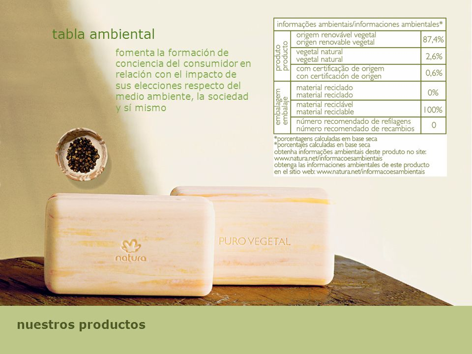 tabla ambiental nuestros productos