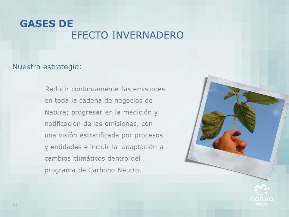 GASES DE EFECTO INVERNADERO Nuestra estrategia: