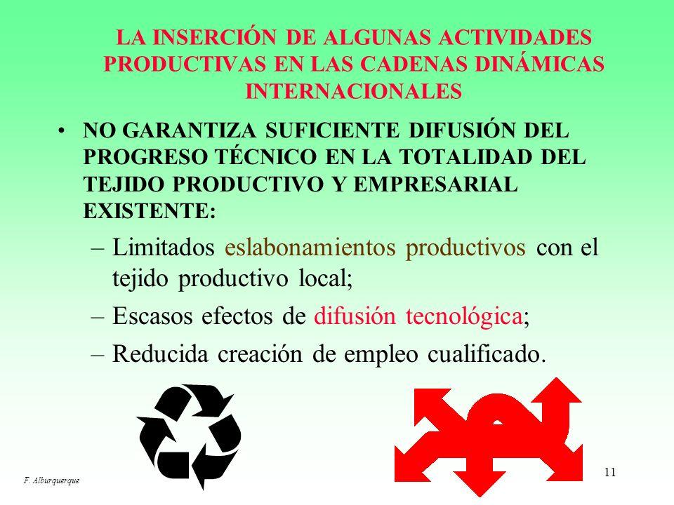 Limitados eslabonamientos productivos con el tejido productivo local;