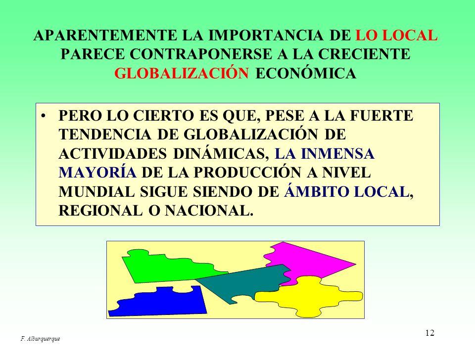 APARENTEMENTE LA IMPORTANCIA DE LO LOCAL PARECE CONTRAPONERSE A LA CRECIENTE GLOBALIZACIÓN ECONÓMICA