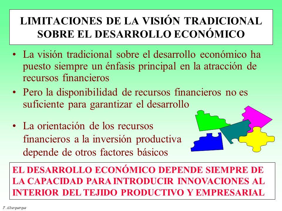 LIMITACIONES DE LA VISIÓN TRADICIONAL SOBRE EL DESARROLLO ECONÓMICO