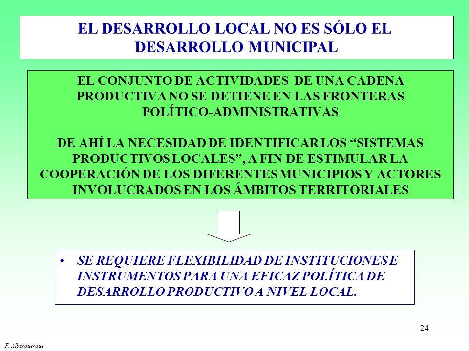 EL DESARROLLO LOCAL NO ES SÓLO EL
