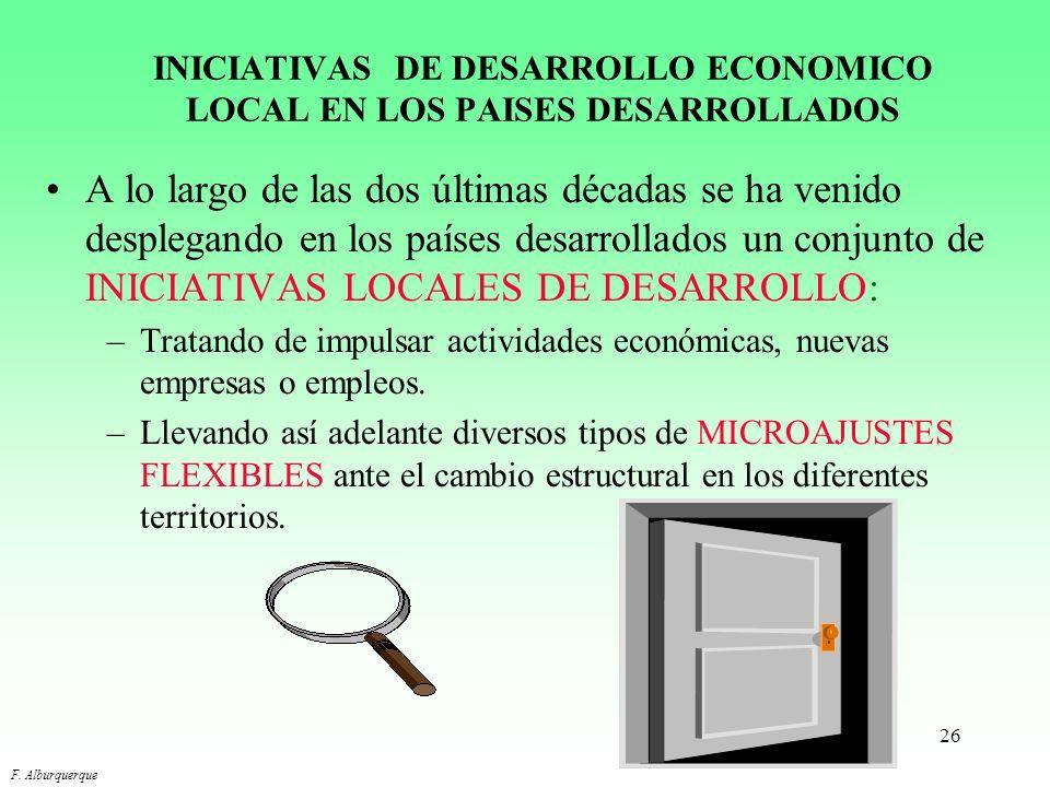 INICIATIVAS DE DESARROLLO ECONOMICO LOCAL EN LOS PAISES DESARROLLADOS