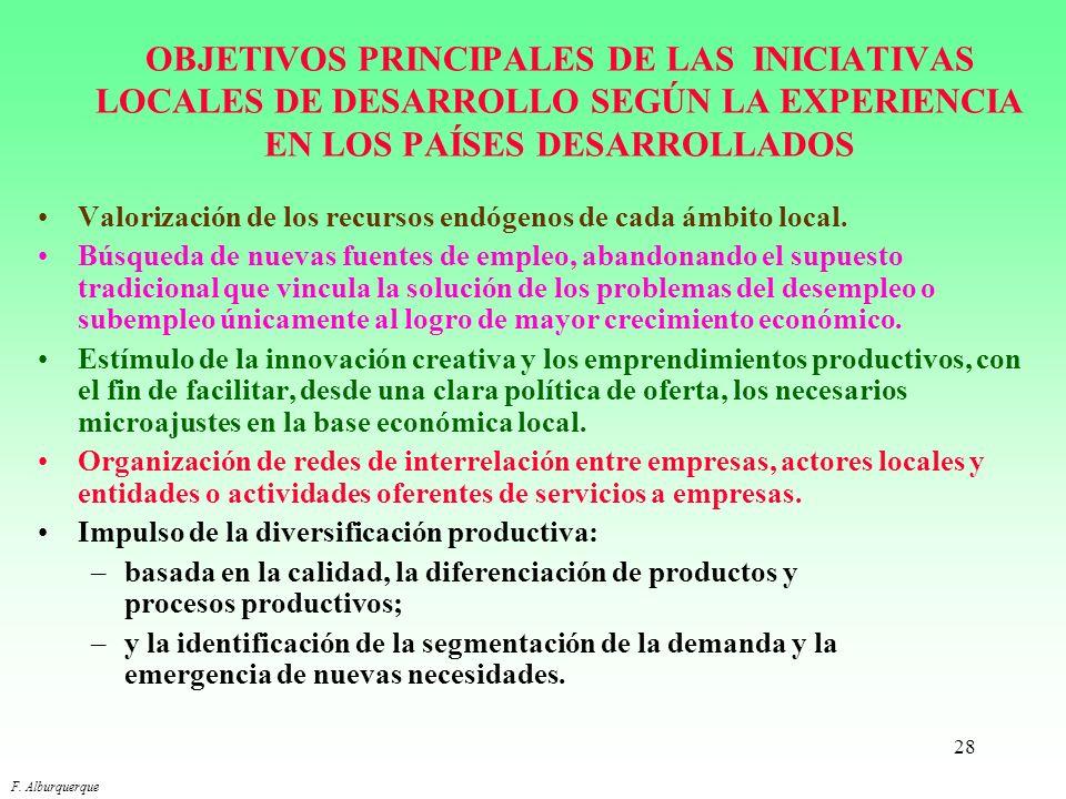 OBJETIVOS PRINCIPALES DE LAS INICIATIVAS LOCALES DE DESARROLLO SEGÚN LA EXPERIENCIA EN LOS PAÍSES DESARROLLADOS