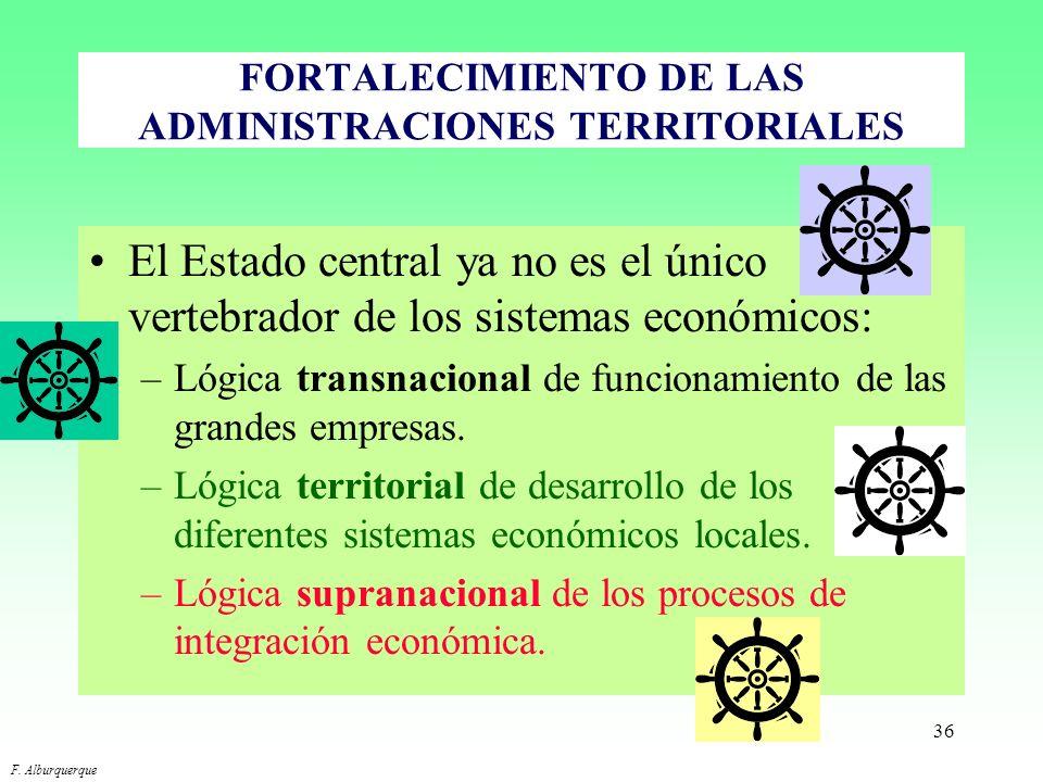 FORTALECIMIENTO DE LAS ADMINISTRACIONES TERRITORIALES
